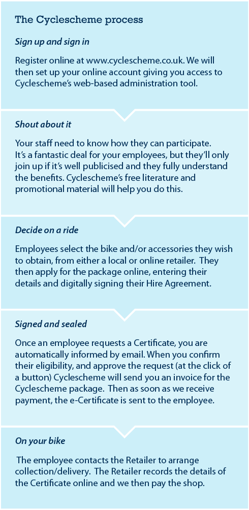 Cyclescheme employer info