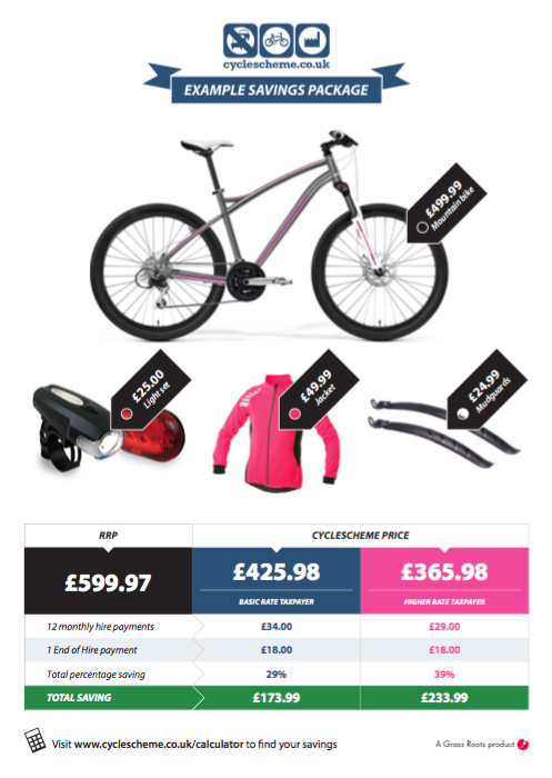 Female bike package