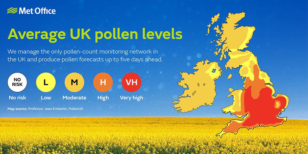 Met Office pollen