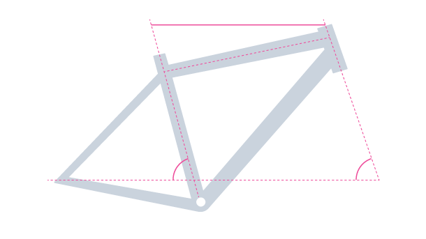 How to understand bike geometry - Cyclescheme